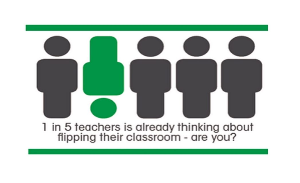 New Classroom Model – No Need to Flip Out!